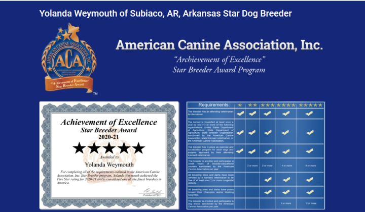 yolanda, weymouth, dog, breeder, starbreeder, phil, yolanda-weymouth, dog, breeder, subiaco, ar, arkansas, aphis, inspection, record, yorkshire, daschund, puppy, mill, puppymill, usda, 71-a-0874, 71a0874, inspection, records, kennel
